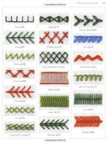 25 best ideas about stitching on pinterest stitches embroidery stitches and basic embroidery
