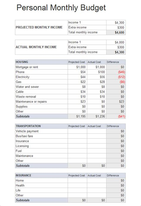 monthly personal budget template search results for monthly budget printable template