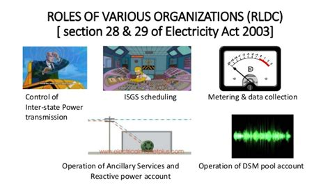 section 38 workers compensation act npti 15th batch indian electricity grid code iegc