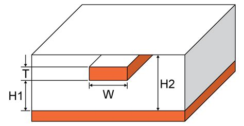 microstrip inductance formula embedded microstrip impedance calculator electrical engineering electronics tools