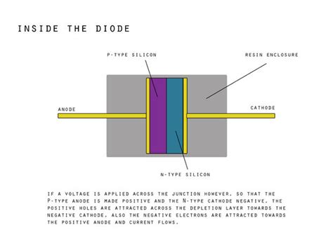 electrical diode function how to diodes