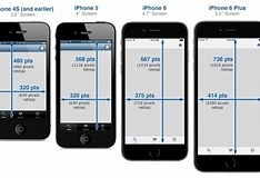 Image result for What is iPhone 6S screen resolution and iPhone 6S screen size?. Size: 234 x 160. Source: www.quora.com
