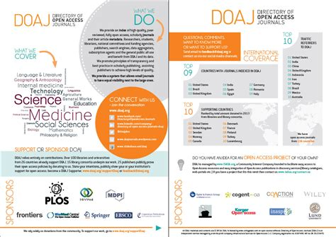 design flyer information the new doaj flyer a fresh design and updated information
