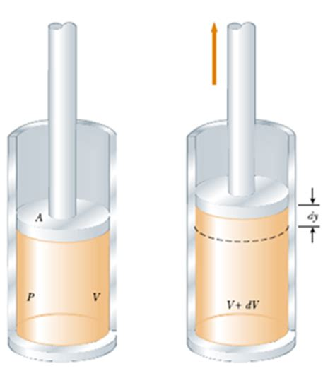 Termometer Uap termodinamika hukum hukum termodinamika dan metabolisme