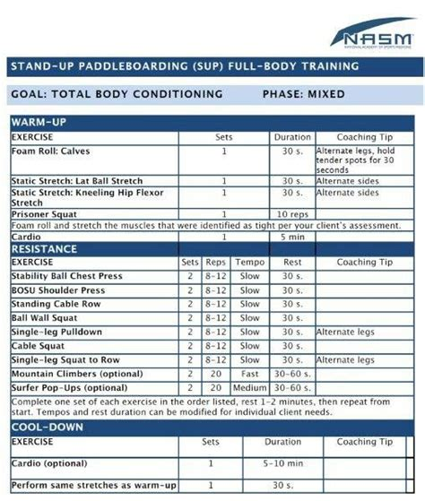 nasm workout template nasm workout template eoua
