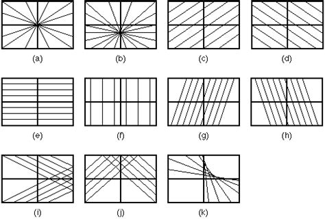 linear pattern games linear equation patterns