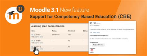 cbe phone number new in moodle 3 1 support for competency based education moodle