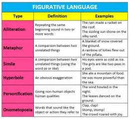 figurative gallery for gt figurative language