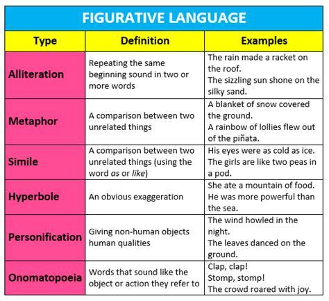 figurative language miss jordan s class barwon heads