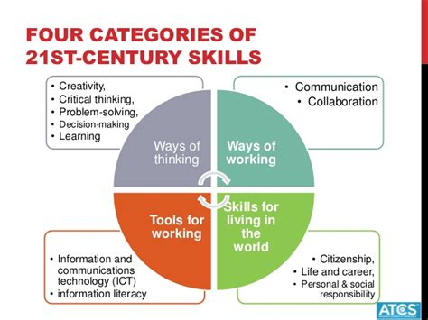 technological challenges of the 21st century technology for the 21st century teachers