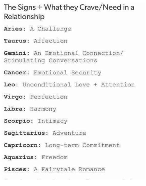 the signs what they craveneed in a relationship aries a