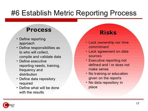 Template Distribution Agreement project metrics amp measures