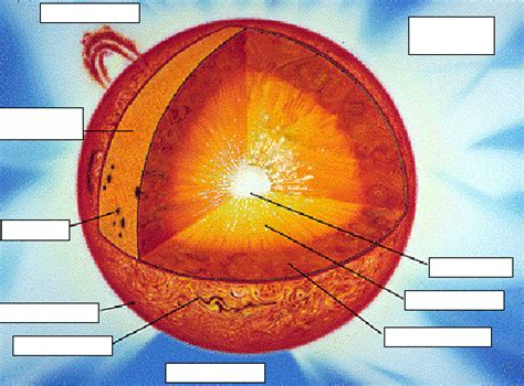 diagram of the sun with labels 2 fill in the 5 answers in the table below