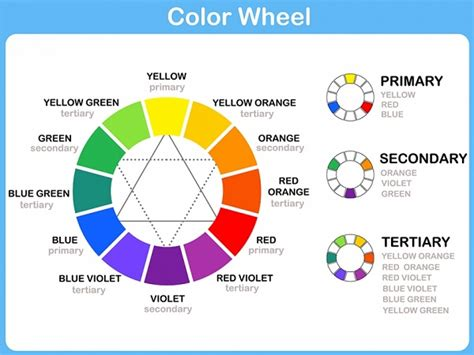 basics design colour n for designers a useful guide to understanding color theory designtaxi com