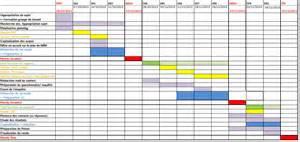modele retro planning evenement ccmr