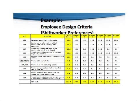 shift schedule template 5 download free documents in