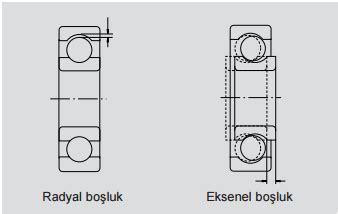 normal pattern ne demek lagerluft der lager saygılı rulman