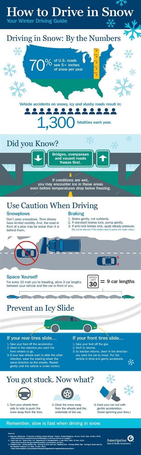 25  best ideas about Safe driving tips on Pinterest   Safe