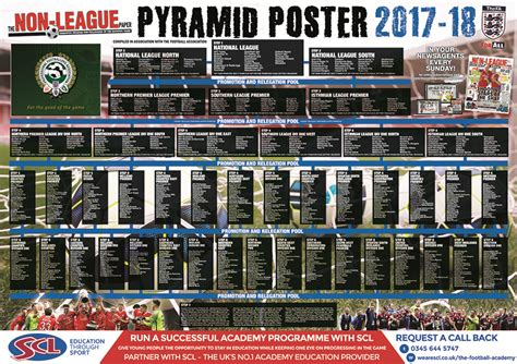 non league club directory 2017 18 1869833740 the non league football paper