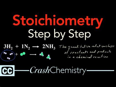 ionic tutorial step by step download stoichiometry tutorial step by step video