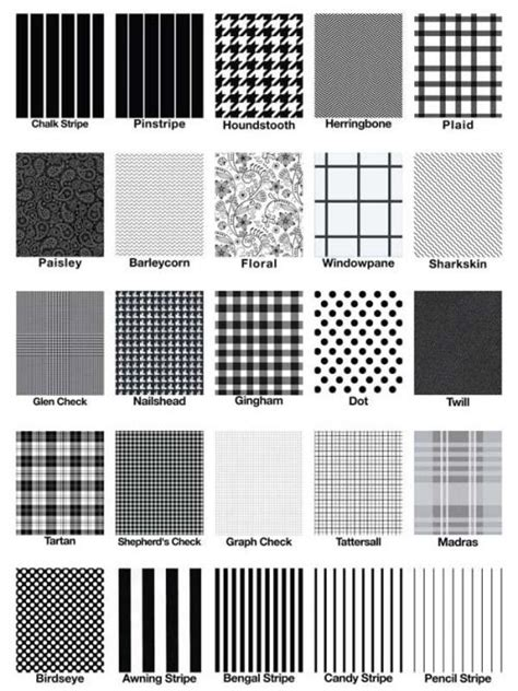 pattern types in fabric 7 best fashion infographics for women images on pinterest