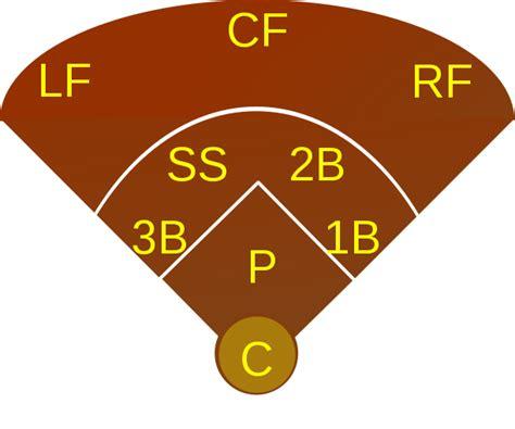file baseball c svg wikimedia commons