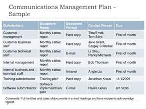 customer communication plan template risk analysis assessment and management ansell home