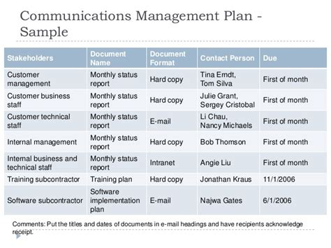 project management communications plan template project communications management information technology