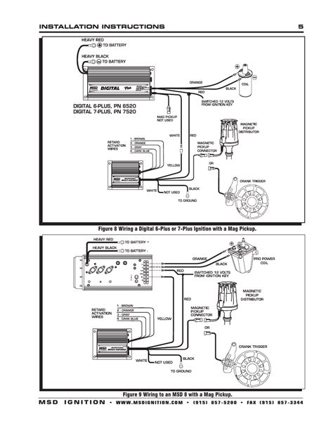 nfs 320 wiring diagram sincgars radio configurations