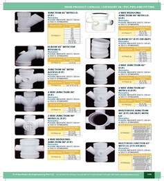 Plumbing Fittings Catalog catalog