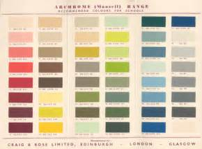 archrome munsell colour range patrick baty