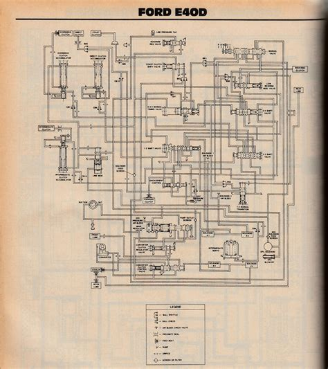 e4od valve diagrams 4r70w schematic for hydraulic get free image about