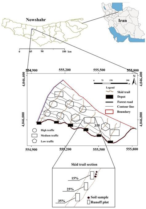 Forests Free Full Text Response Of Runoff And Sediment