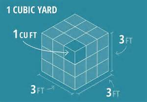 How To Find Cubic Yards Topsoil Calculator