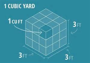 1 Cubic Yard To Topsoil Calculator