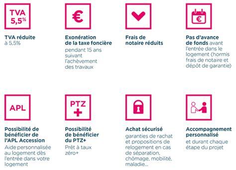 Plafonds De Ressources Psla by Tout Savoir Sur La Location Accession En Psla Srcj