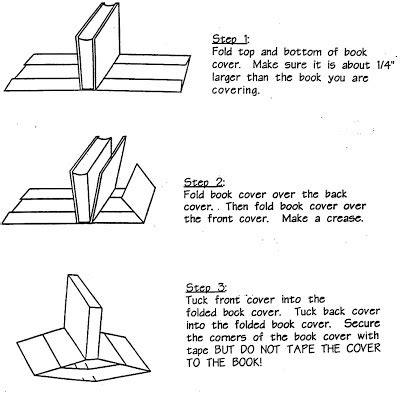 bahan membuat cover buku jelia s music playground tips merawat buku