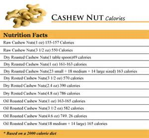 8 interesting amp remarkable health benefits of cashew nuts