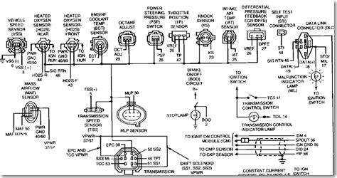 Wiring Diagram For Oxygen Sensor Taurus Car Club Of