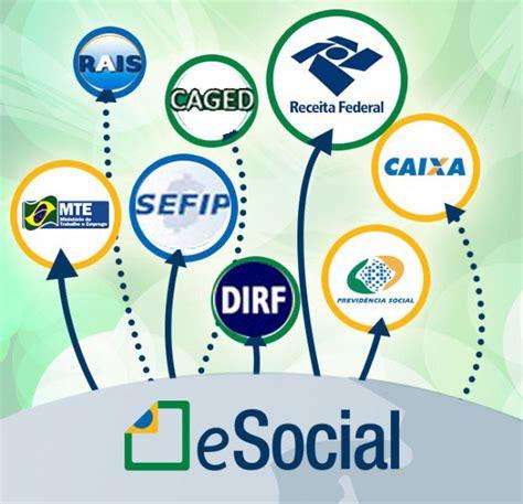 d馭inition si鑒e social esocial vai p 244 r fim 224 s obriga 231 245 es acess 243 rias como sefip