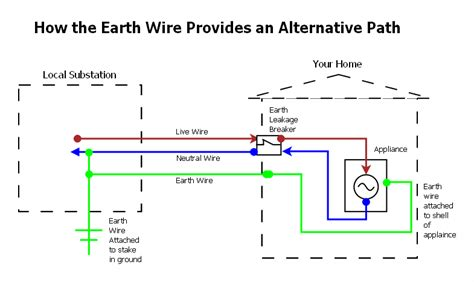 protection of grid solar pv systems grid diy