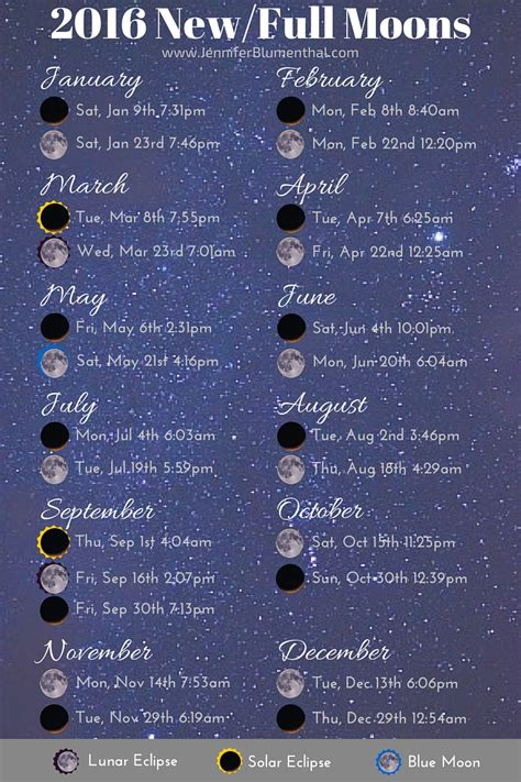 Moon Calendar 2016 New And Moon Calendar Downloadable