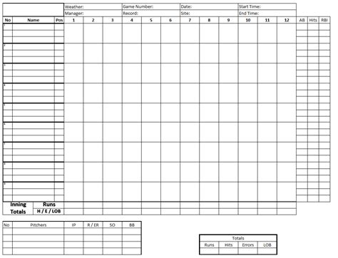 baseball score cards templates score baseball score sheet