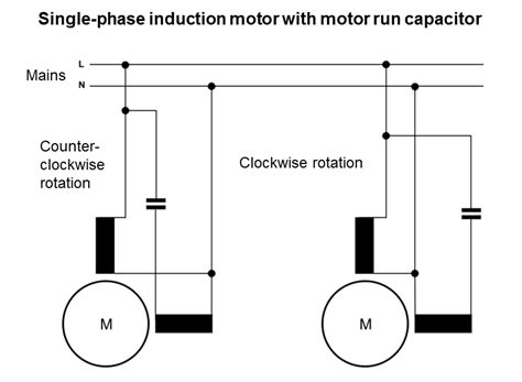electric motor run capacitor function file motor with run capacitor png wikimedia commons
