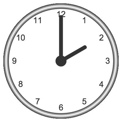 o clock image gallery two o clock