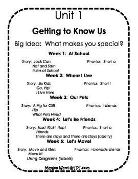 McGraw-Hill Wonders Reading Series, UNIT 1, Running