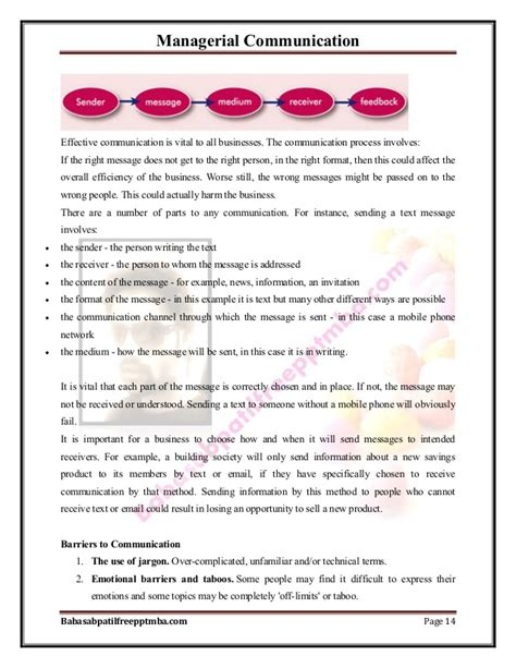 Managerial Communication Notes For Mba 1st Sem Pdf by Notes Managerial Communication Part 1 Mba 1st Sem By