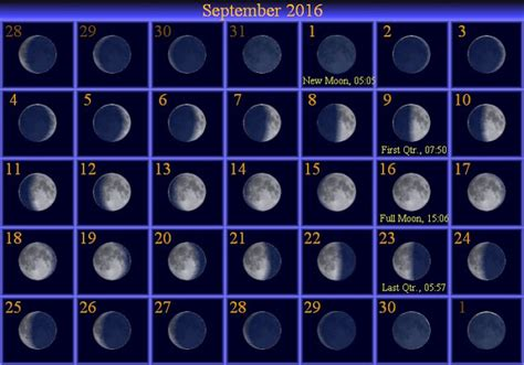 printable calendar 2016 with moon phases moon phases september 2016 calendar