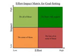setting goals live your goals
