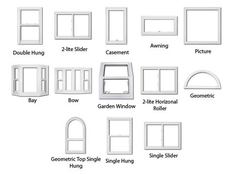 Types Of Windows For House Designs Window Replacement Archives Replacement Windows And Doors Denver